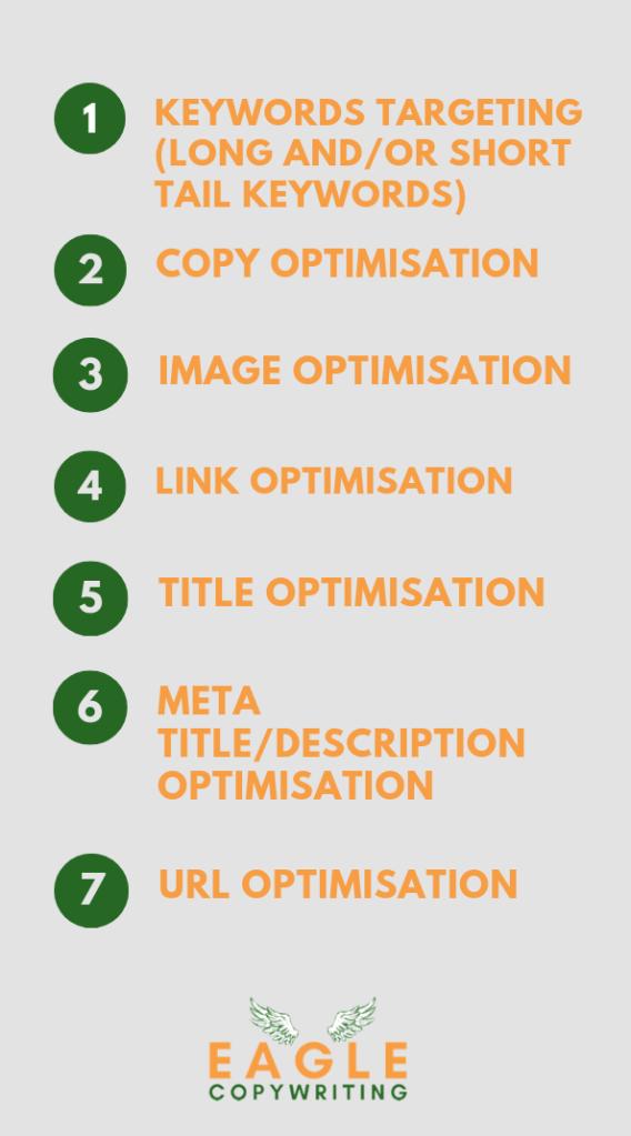 Infographic listing optimisation techniques